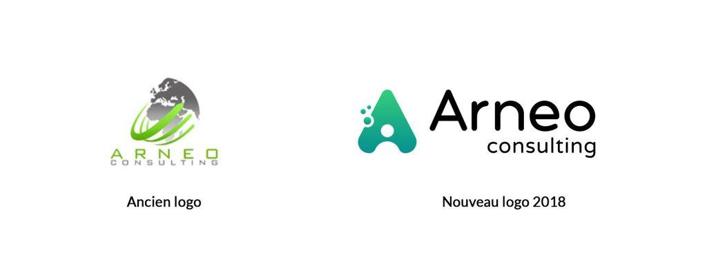 Charte graphique Arneo