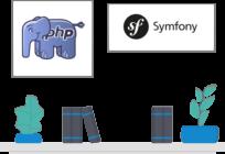 Développement plateforme php symfony